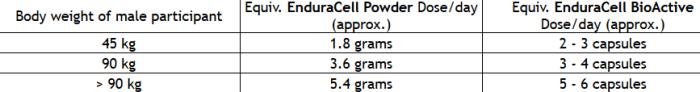 autism sprout powder