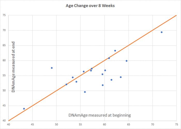 aging-v13iundefined-202913-figure-f3