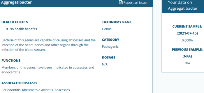 aggregatibacter 0
